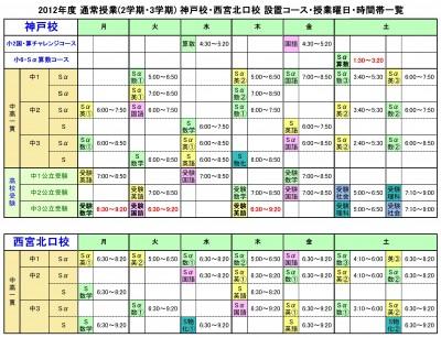小学校 小学校3年生 算数 : 駿台中学部 ニュース » Blog Archive » 神戸校ニュース ...